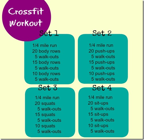 Crossfit Workouts: Working Up A Sweat